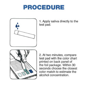 Alco-Screen Saliva Alcohol Test Results Procedure. Apply saliva directly to the test pad. At two minutes, compare test pad with the color chart printed on back panel of the foil package. Within 30 seconds choose the closest color match to estimate the alcohol concentration.