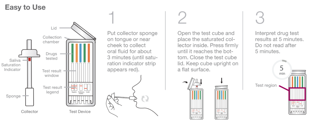 instructions T-Cube Saliva Drug Test